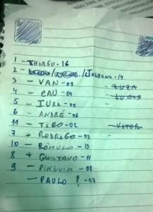 Atletas do Nova União Futsal. (Foto: IguaíBAHIA)